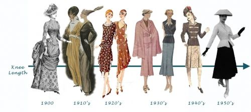 история моды скачать торрент - фото 9