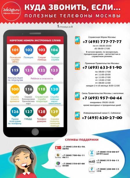 infografika-telefony-1.jpg